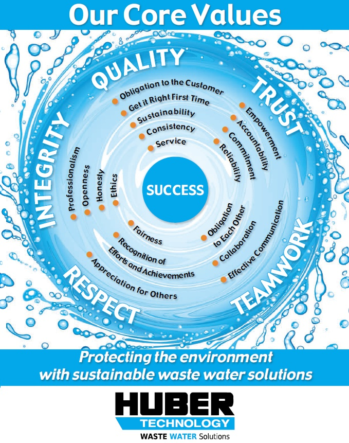 HUBER Technology Core Values